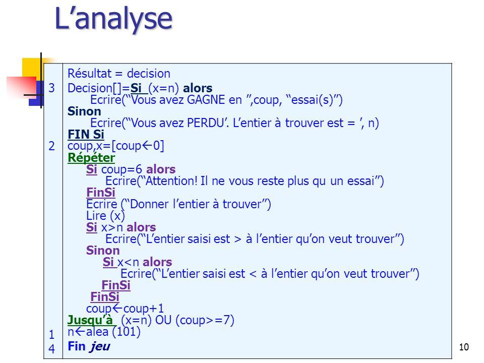 L'analyse 3 2 1 4 Résultat = decision Decision[]=Si (x=n) alors